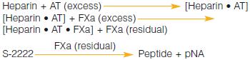 heparin chromogenic measurement assay test kit