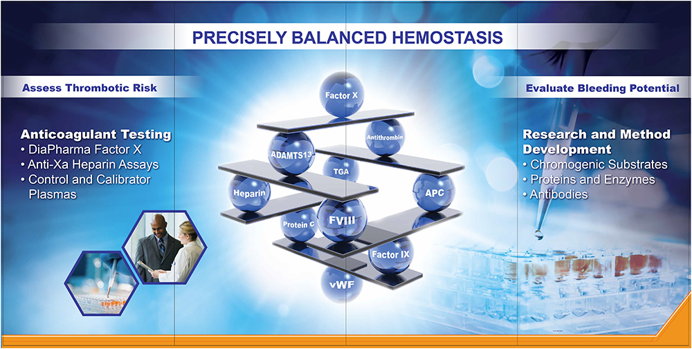 hemostasis assay test kit