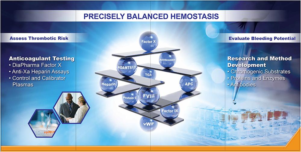 hemostasis assay test kit