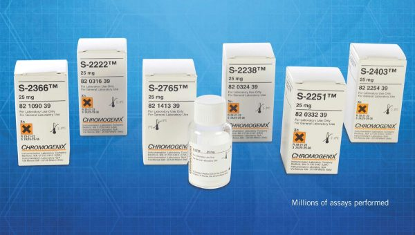 Thrombin Inhibitor Chromogenic Substrate Assay Measurement Test