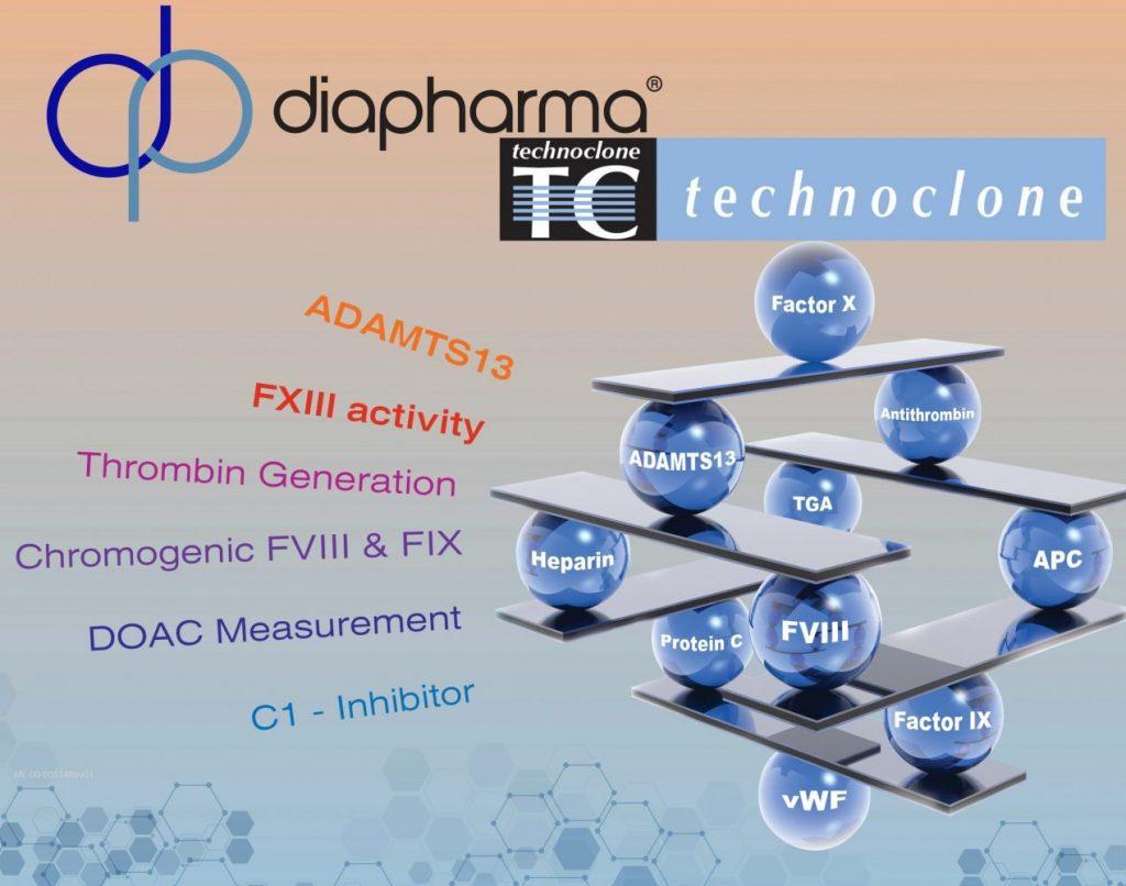 ADAMTS13 FXIII Thrombin Generation FVIII FIX, DOAC, C1 Inhibitor
